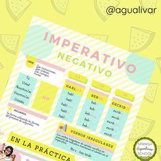 Spanish Grammar, Spanish Teacher, Teaching Spanish, Spanish Language, Study Spanish, How To Speak Spanish, Spanish Courses, Blog, Bullet Journal
