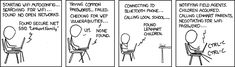 There's always a way to break encryption if you are determined enough [XKCD cartoon]