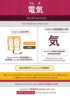 Crunchy Nihongo : 電気