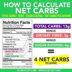 How to Calculate Net Carbs on Keto www.me - Calculators - Ideas of Calculators - How to Calculate Net Carbs on Keto www. Keto Chia Pudding, Keto Brownies, Fat Bombs, Keto Macros Calculator, Macros Diet, Macro Calculator, Keto Diet Side Effects, Keto Vegan, Vegetarian Keto