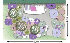 Der Pflanzplan für unsere Gestaltungsidee