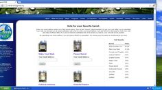 Rain barrel voting results as of Monday June 17th, 2013 at 11:00 Am