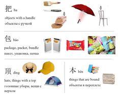 Mandarin Chinese  From Scratch |  Китайский язык с нуля: Chinese Measure Words | Счетные слова в китайском ...