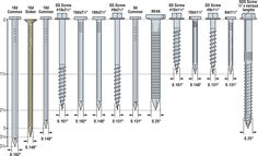 charts for woodworking | The Simpson Strong-Tie Strong-Drive®SD structural-connector screw is ...