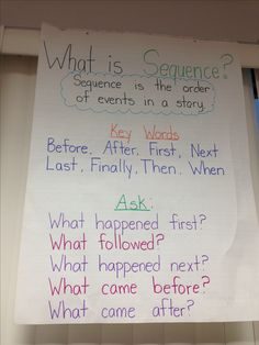 Teaching Idea- Correctly use words and phrases related to chronology and time. I would make this chart to help the students see key words and questions that can be used to tell chronology and time when talking about historical events. Sequencing Anchor Chart, Ela Anchor Charts, Kindergarten Anchor Charts, Reading Anchor Charts, Sequencing Activities, Kindergarten Lessons, Kindergarten Reading, Teaching Activities, 2nd Grade Ela