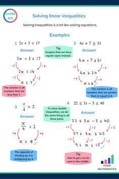 Gcse Maths Revision, Maths Exam, Gre Math, Math Charts, Math Notes, Math Formulas, Solving Equations, Simple Math, Math Notebooks