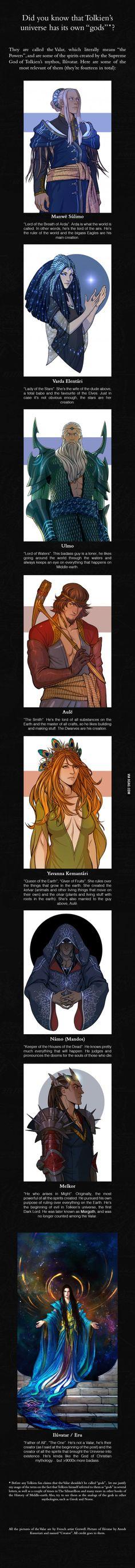 J.R.R. Tolkien's mythology: The Valar