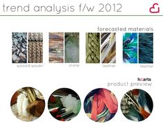 Trend Analysis with Hearts.com - That's my Sea Glass in the second pic from the left on the bottom row