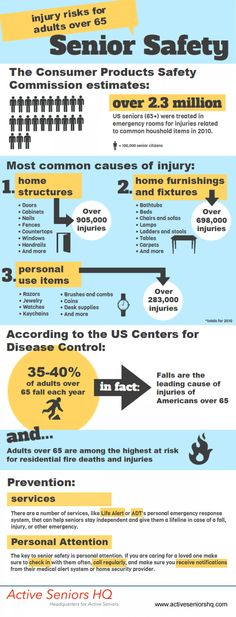 Senior Safety  *Infographic Injury risks for adults over 65 About eating healthy, which is more important than just reading those flowery 'fitness mantras. * You can get more details by clicking on the image. #DogLover