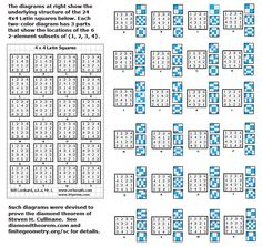 110121-4x4-LatinSquareDiagrams.gif (697×659) Theory, 4x4, Periodic Table, Diamond, Words, Cover, Periotic Table, Diamonds, Blankets