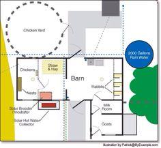 Nice farm small plot plan