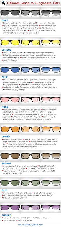 Guide to Spring/ Summer Sunglasses -Choosing the right sunglass tint