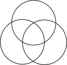 Venn diagram template 3 circles geccetackletarts venn ccuart Image collections