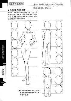 【漫画教程】比例结构_看图_言情插画吧_...