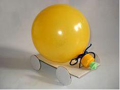 Luftballonantrieb: Auto - SUPRA Lernplattform