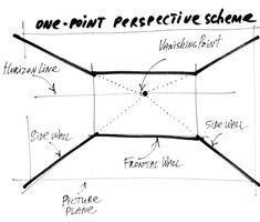What is perspective in drawing? Perspective basics for interior designers What is perspective in drawing? Perspective basics for interior designers — What Is Perspective, Types Of Perspective, Perspective Drawing Lessons, Perspective Sketch, Interior Architecture Drawing, Drawing Interior, Interior Design Sketches, Sketch Design, What Is Sketch