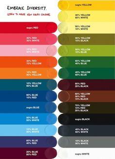 how to mix colors #art #colorbreakdown