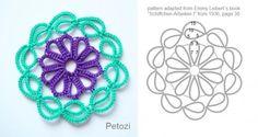 Circular Doodad with pattern chart