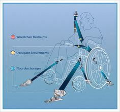 143 best adapted driving images disability spinal cord injury rh pinterest com