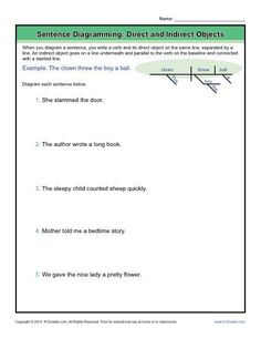 Sentence diagramming compound subject and verb teaching squared diagramming sentences worksheets direct and indirect objects ccuart Choice Image