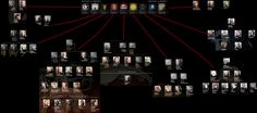 """#Other #Infographics - """"Game Of Thrones"""" Lineage Chart (a.k.a family tree) #Infografia"""