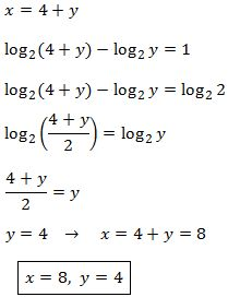 We isolate x in the first equation and we substitute in the second. The solution is x = 8 and y = 4.