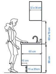 ผลการค้นหารูปภาพสำหรับ projeto de movel para banheiro