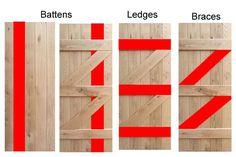 ledge and brace door  sc 1 st  Pinterest & Batten door | Building ideas | Pinterest | Batten Door gate and Doors