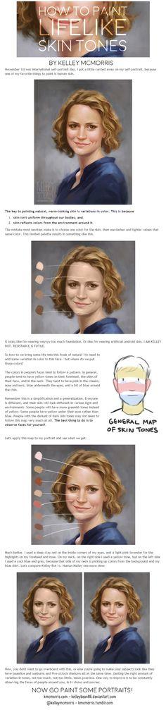 How to Paint Lifelike Skintones by kelleybean86.deviantart.com on @DeviantArt
