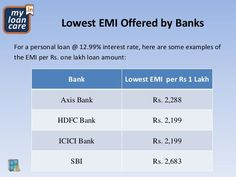 Attractive Deals In Personal Loan With Low Emi For Salaried