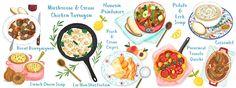 french-food-illustrations.jpg (1500×563)