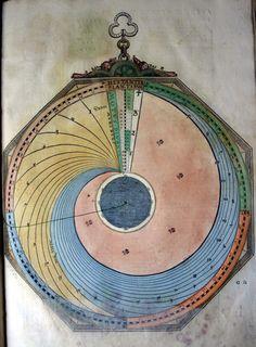 Petrus Apianus - Astronomicum Caesareum - Ingolstadt, 1540- volvelle    nends: