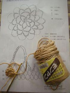 Crochet Clutch, Crochet Handbags, Crochet With Cotton Yarn, Crochet Yarn, Crochet Bag Tutorials, Crochet Patterns, Crochet Shoulder Bags, Hippie Crochet, Crochet Market Bag