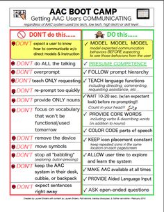 Take 2-Created this one page poster to support AAC implementation in classrooms and at home. Hope it's helpful! Thanks to my BCIU colleagues Pat Mervine of Speaking of Speech.com, Melissa Skocypec, and Cathie VanALstine for their collaboration on the content! -This is a modification of the first post following a suggestion by @Deanne Dyer Dyer Shoyer. PRESUME COMPETENCE is now at the top!