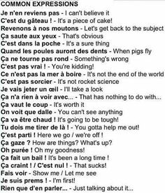 Get french expressions HD Wallpaper [] asugio-wall. French Words Quotes, Basic French Words, How To Speak French, Learn French, The French, Learn English, Useful French Phrases, French Sayings, French Stuff