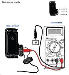 sensor de fase o punto de encendido  | el mantenimiento  de este sensor es sencillo: test