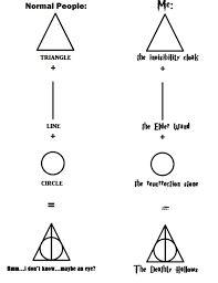 Afbeeldingsresultaat voor tattoo triangle meaning
