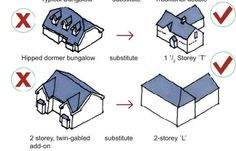 Dormer Bungalow, Cards, Ideas, Maps, Thoughts, Playing Cards