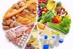 Рацион правильного питания для похудения на неделю! — БУДЬ В ТЕМЕ