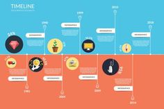 Infographic timeline vector template 06