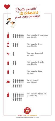 Quantité de vin et champagne pour mariage