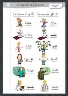 Learn arabic uae dialect
