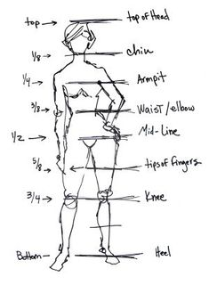 Exceptional Drawing The Human Figure Ideas. Staggering Drawing The Human Figure Ideas. Drawing Lessons, Drawing Techniques, Life Drawing, Drawing Tips, Drawing Models, Learn Drawing, Art Lessons, Male Figure Drawing, Figure Drawing Reference