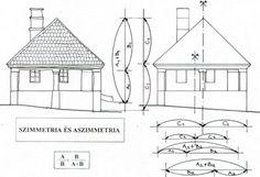 Népi Építészet Homlokzatszerkesztési Szabályok 1.