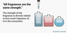 """All fragrances are the same strength"""
