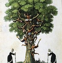 """Il noce di Benevento - """"uguento uguento, portami al noce di Benevento, sotto acqua e sotto vento, sotto fulmini e maltempo"""" Queste le parole magiche che le streghe erano solite pronunciare cospargendosi la testa con un uguento magico. La leggenda narra che, pronunciato l'incantesimo, le streghe acquisissero la capacità di volare (o di """"teletrasportarsi"""") sotto al famoso albero di Noce situato a Benevento.   Il mito con cui si incastra questa leggenda – cioè il volo notturno delle streghe..."""