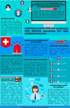 Infografik erstellt von rohr-service24.ch Map, Pipes, Things To Do, Cleaning, Location Map, Maps
