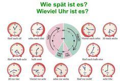 Lezione tredici di tedesco per principianti. L'orario nei contesti informali; come si esprime e differenze con l'italiano.