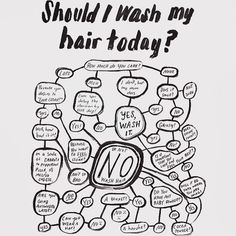 """Should I wash my hair today?"" flowchart Art Print by beckymsimpson Hair Chart, Curly Hair Styles, Natural Hair Styles, Hair Quotes, Frizzy Hair, Tips Belleza, Hair Today, Hair Hacks, Hair Tips"
