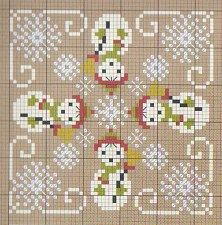 Cross-stitch Snowman Biscornu... no color chart, just use pattern chart colors as your guide.. or choose your own colors....    Point de croix *♥*Cross stitch biscornu.